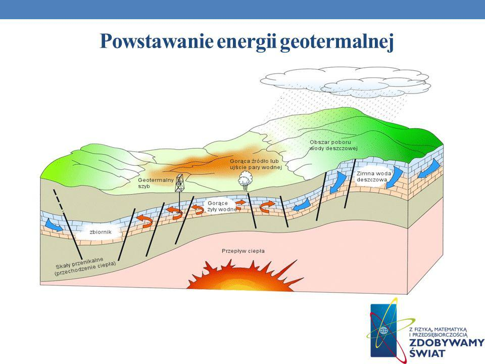 Powstawanie+energii+geotermalnej